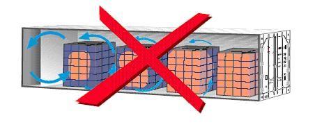 загрузка контейнеров